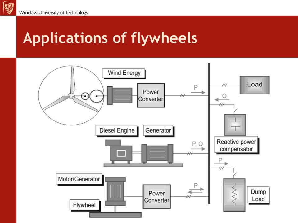 Applications of flywheels