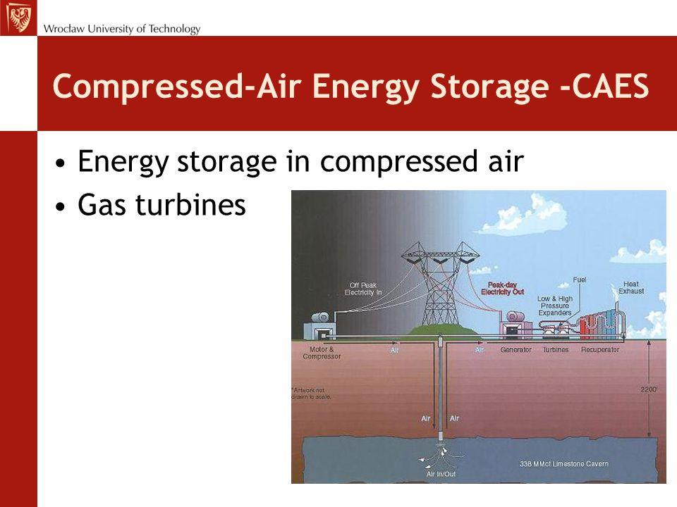 Compressed-Air Energy Storage -CAES Energy storage in compressed air Gas turbines
