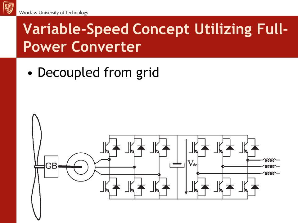 Variable-Speed Concept Utilizing Full- Power Converter Decoupled from grid