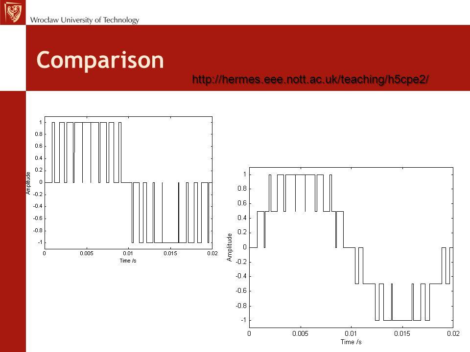 Comparison http://hermes.eee.nott.ac.uk/teaching/h5cpe2/