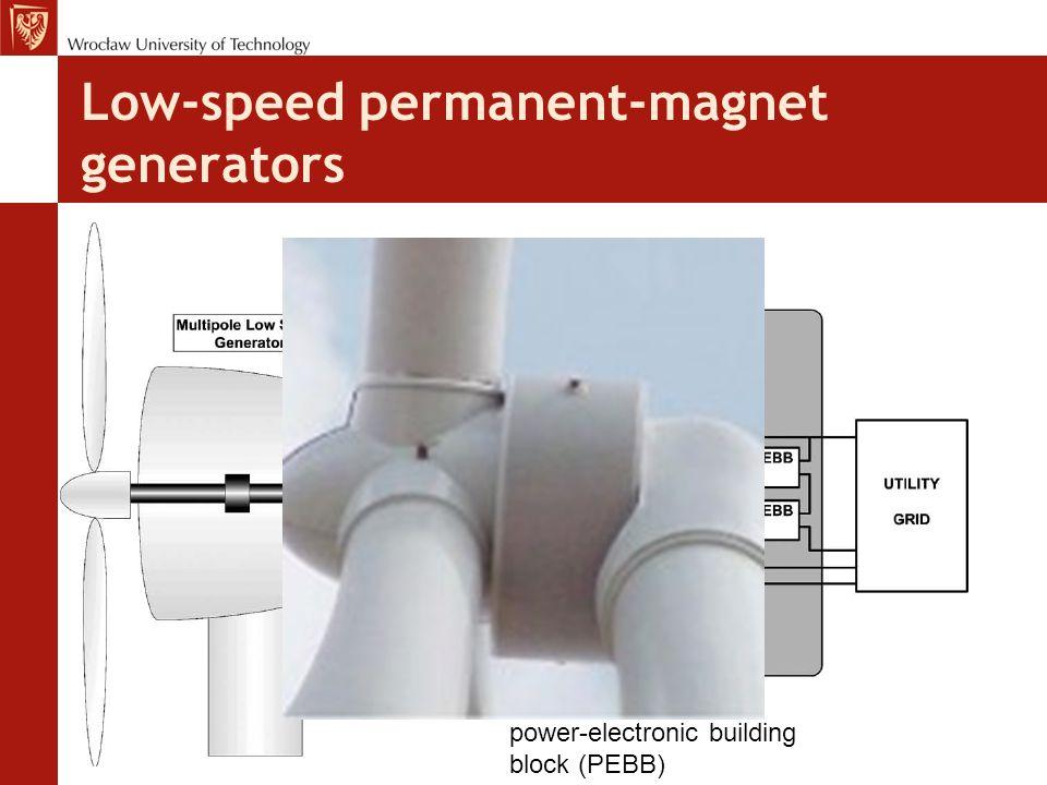 Low-speed permanent-magnet generators power-electronic building block (PEBB)