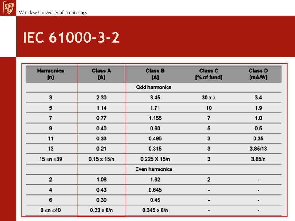 IEC 61000-3-2