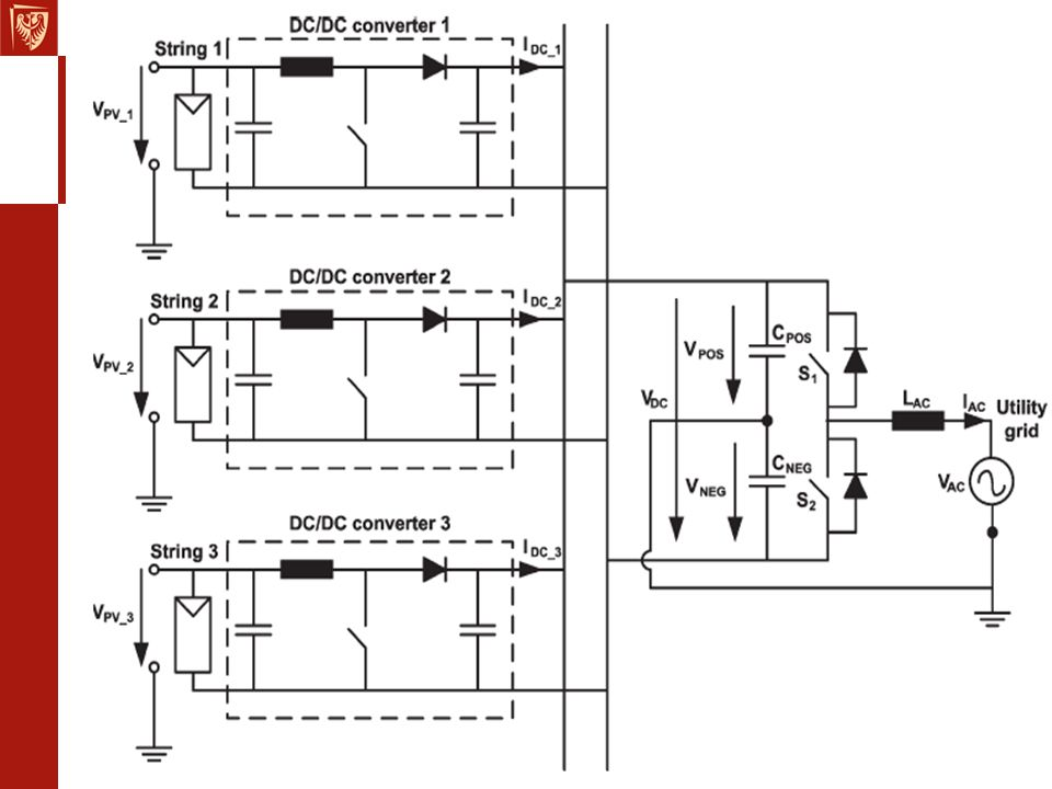 Multistring converter Integration of PV strings of different technologies and orientations