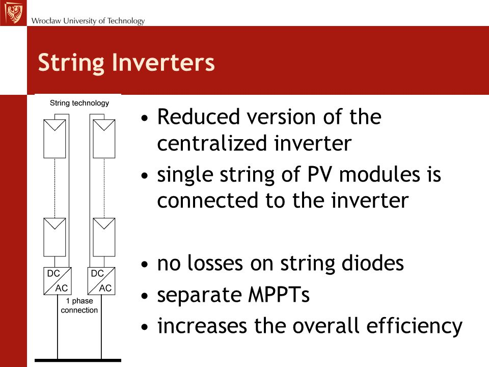 String Inverters Reduced version of the centralized inverter single string of PV modules is connected to the inverter no losses on string diodes separate MPPTs increases the overall efficiency