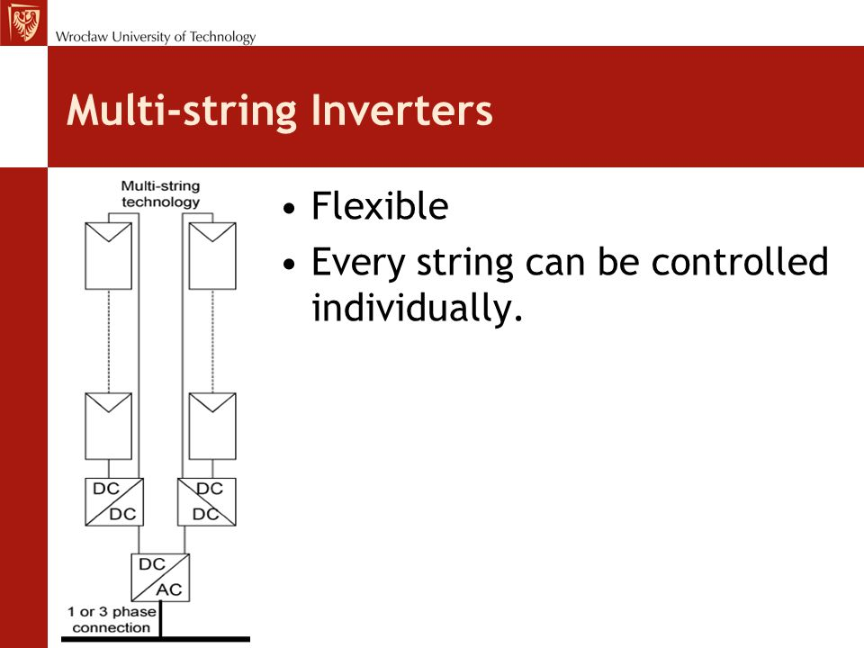 Multi-string Inverters Flexible Every string can be controlled individually.