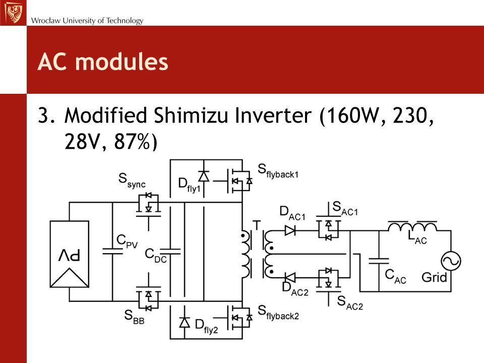 AC modules 3.Modified Shimizu Inverter (160W, 230, 28V, 87%)