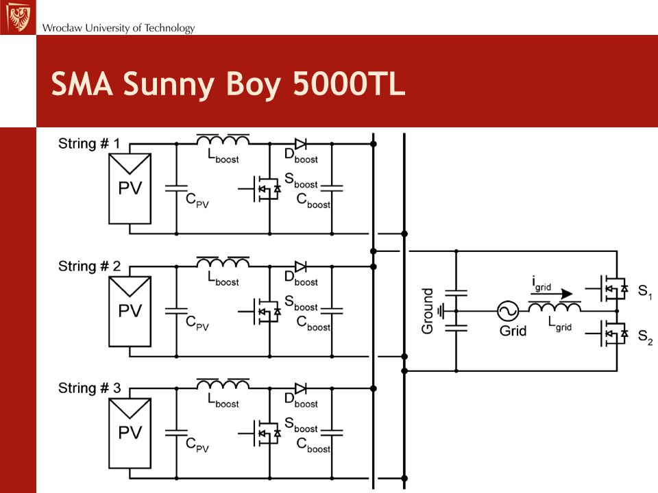 SMA Sunny Boy 5000TL three PV strings, each of 2200 W at 125- 750 V, with own MPPT