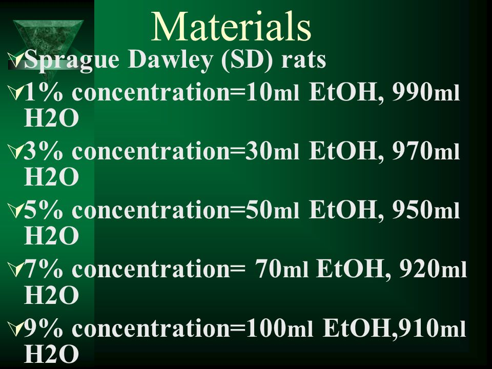 Materials  Sprague Dawley (SD) rats  1% concentration=10 ml EtOH, 990 ml H2O  3% concentration=30 ml EtOH, 970 ml H2O  5% concentration=50 ml EtOH, 950 ml H2O  7% concentration= 70 ml EtOH, 920 ml H2O  9% concentration=100 ml EtOH,910 ml H2O