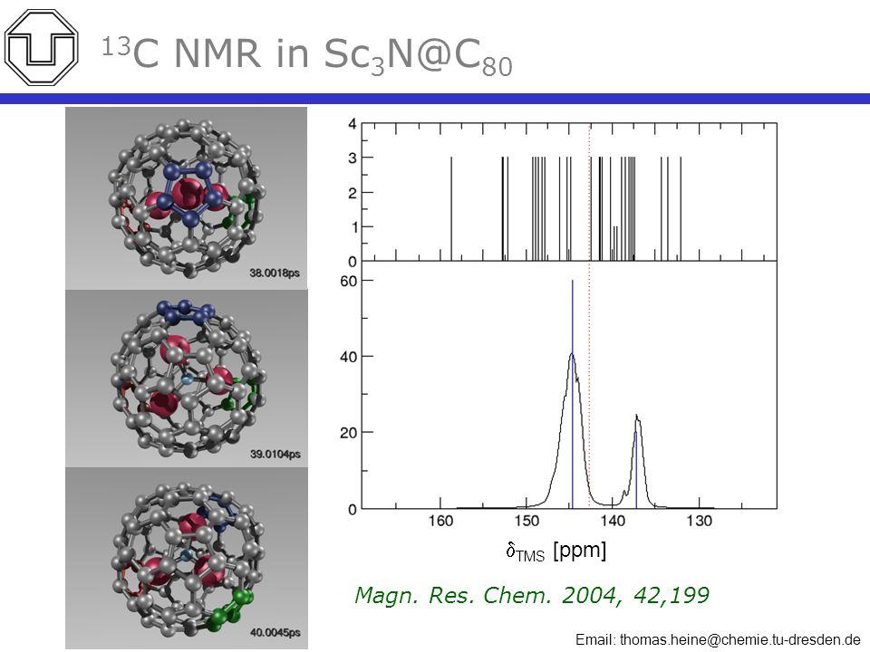 Email: thomas.heine@chemie.tu-dresden.de 13 C NMR in Sc 3 N@C 80  TMS [ppm] Magn.