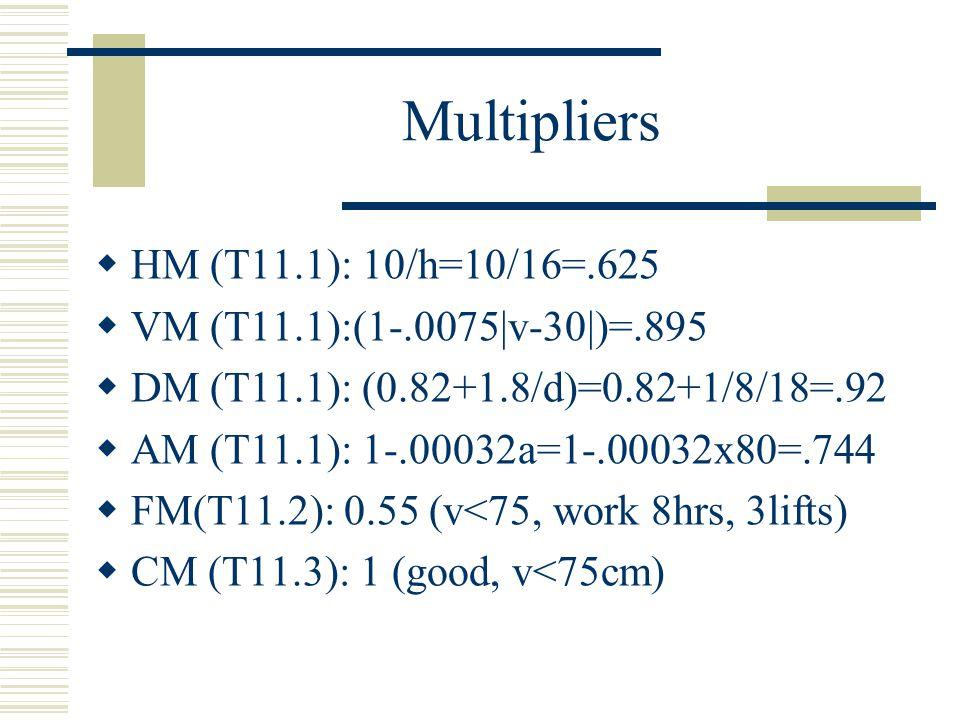 Multipliers  HM (T11.1): 10/h=10/16=.625  VM (T11.1):(1-.0075|v-30|)=.895  DM (T11.1): (0.82+1.8/d)=0.82+1/8/18=.92  AM (T11.1): 1-.00032a=1-.0003