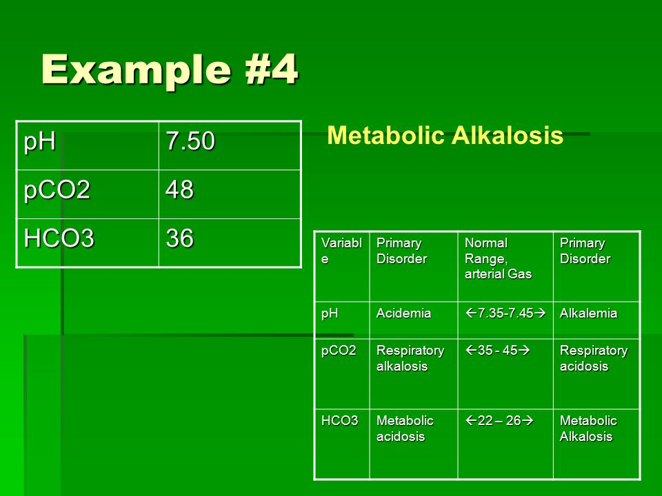 Example #4 Variabl e Primary Disorder Normal Range, arterial Gas Primary Disorder pHAcidemia  7.35-7.45  Alkalemia pCO2 Respiratory alkalosis  35 -