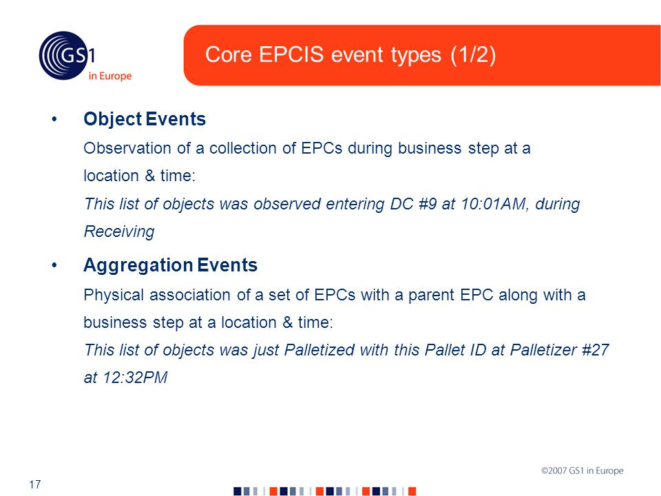17 Object Events Observation of a collection of EPCs during business step at a location & time: This list of objects was observed entering DC #9 at 10:01AM, during Receiving Aggregation Events Physical association of a set of EPCs with a parent EPC along with a business step at a location & time: This list of objects was just Palletized with this Pallet ID at Palletizer #27 at 12:32PM Core EPCIS event types (1/2)