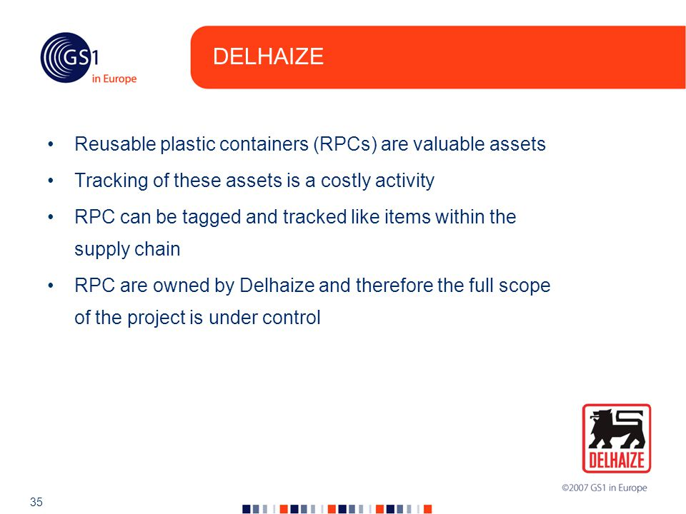 35 DELHAIZE Reusable plastic containers (RPCs) are valuable assets Tracking of these assets is a costly activity RPC can be tagged and tracked like items within the supply chain RPC are owned by Delhaize and therefore the full scope of the project is under control