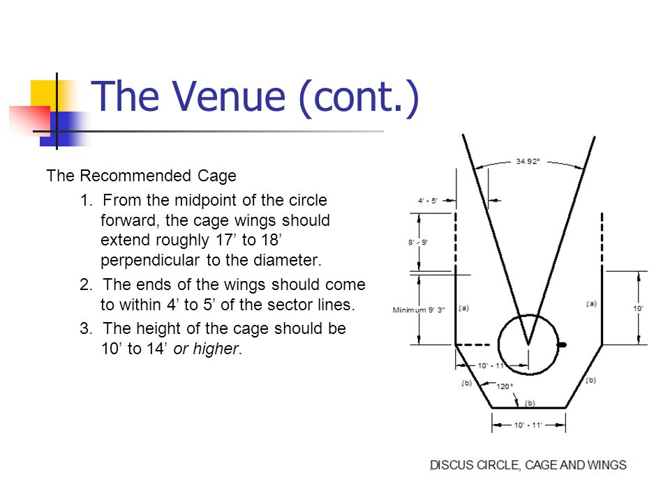 The Venue (cont.) The Recommended Cage 1. From the midpoint of the circle forward, the cage wings should extend roughly 17' to 18' perpendicular to th