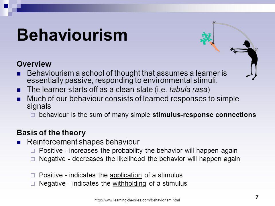 18 Cognitivism - Origins 1960s - cognitivist revolution replaced behaviorism in as the dominant paradigm.