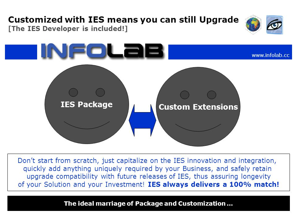 www.infolab.cc Customized with IES means you can still Upgrade [The IES Developer is included!] IES Package Custom Extensions The ideal marriage of Package and Customization … Don't start from scratch, just capitalize on the IES innovation and integration, quickly add anything uniquely required by your Business, and safely retain upgrade compatibility with future releases of IES, thus assuring longevity of your Solution and your Investment.