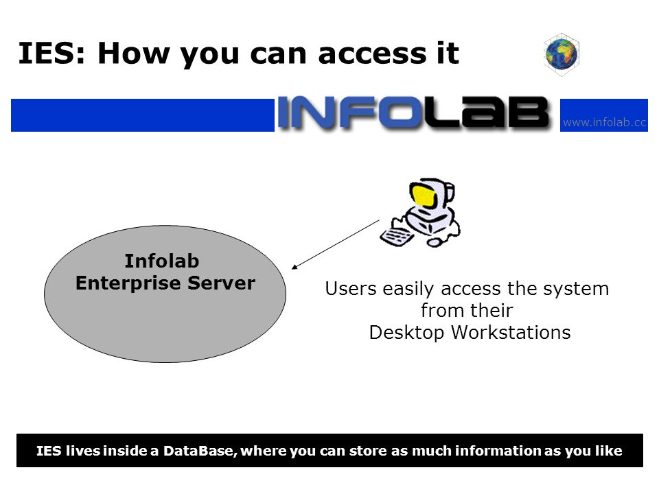 www.infolab.cc IES: How you can access it IES lives inside a DataBase, where you can store as much information as you like Infolab Enterprise Server Users easily access the system from their Desktop Workstations
