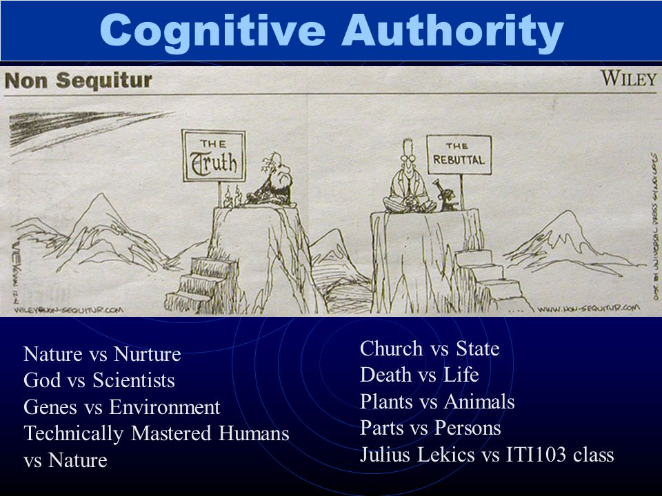 Cognitive Authority Nature vs Nurture God vs Scientists Genes vs Environment Technically Mastered Humans vs Nature Church vs State Death vs Life Plant