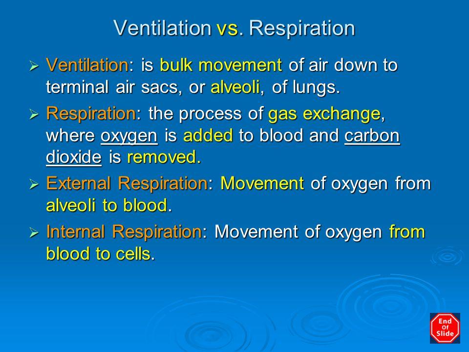 Ventilation vs.