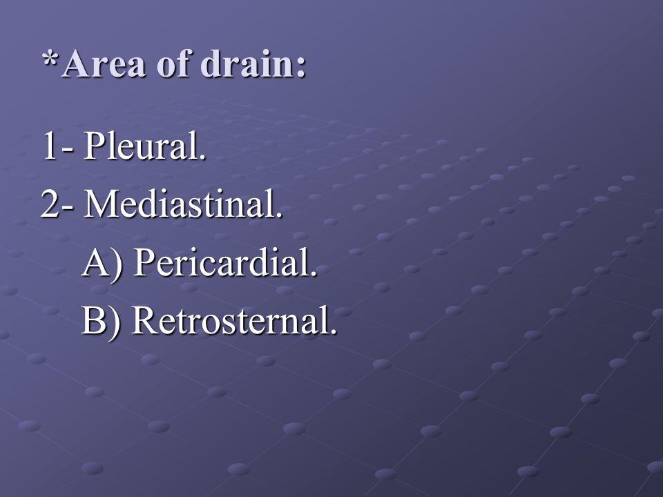 *Area of drain: 1- Pleural. 2- Mediastinal. A) Pericardial.
