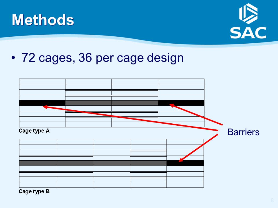 8 Methods 72 cages, 36 per cage design Barriers