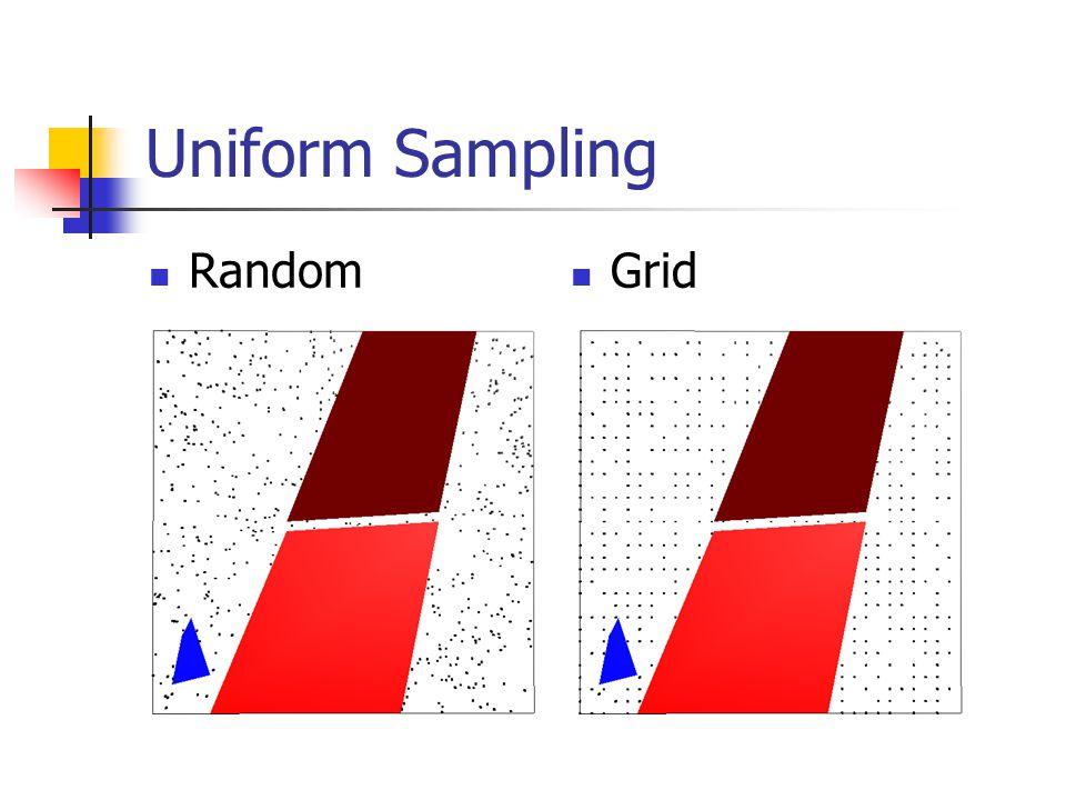 Uniform Sampling Random Grid
