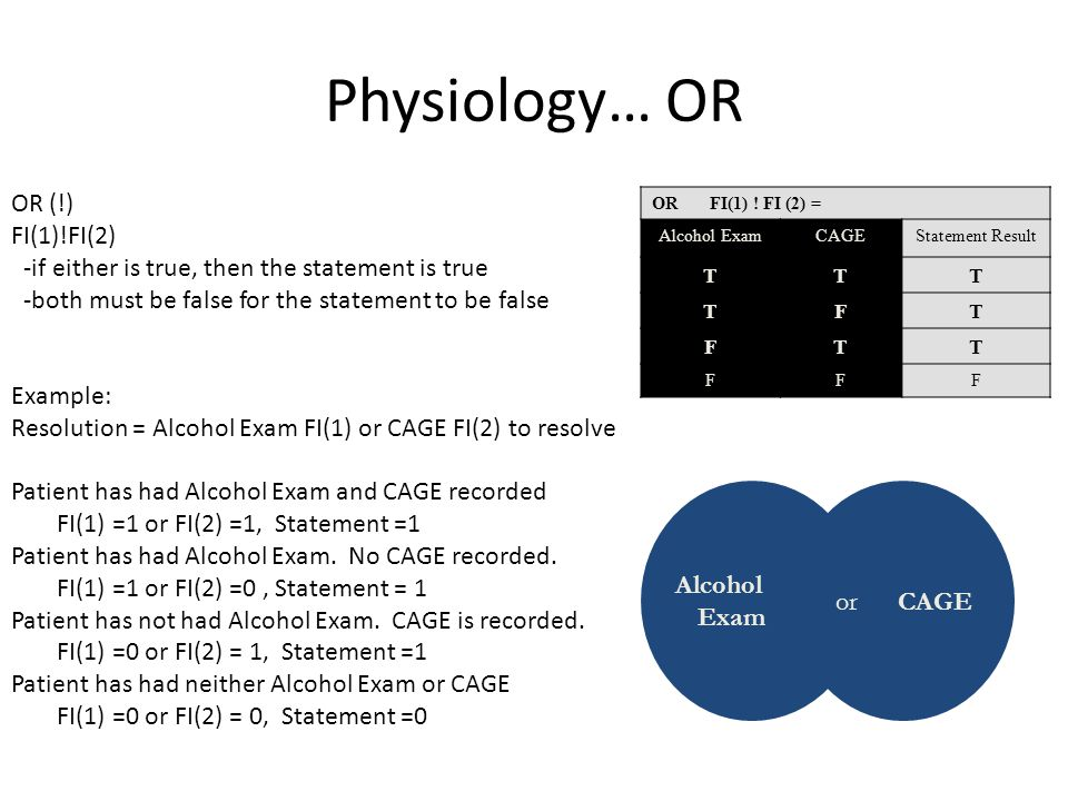 Physiology… OR OR FI(1) .