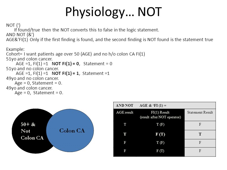 Physiology… NOT NOT placed before a finding makes a false true and true false… it is used to exclude NOT (') If found/true then the NOT converts this to false (0) in the logic statement.