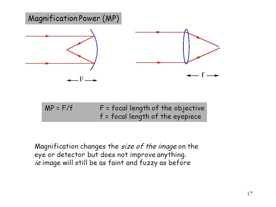 17 Magnification Power (MP) MP = F/f F = focal length of the objective f = focal length of the eyepiece Magnification changes the size of the image on the eye or detector but does not improve anything.