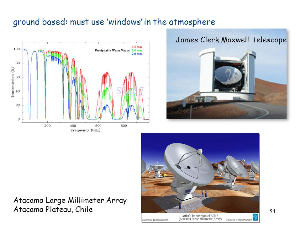54 ground based: must use 'windows' in the atmosphere James Clerk Maxwell Telescope Atacama Large Millimeter Array Atacama Plateau, Chile Slide 7