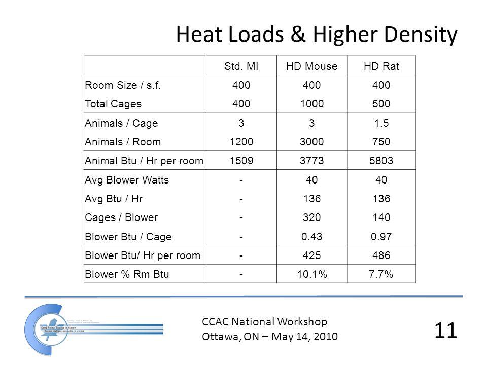 CCAC National Workshop Ottawa, ON – May 14, 2010 11 Heat Loads & Higher Density Std.