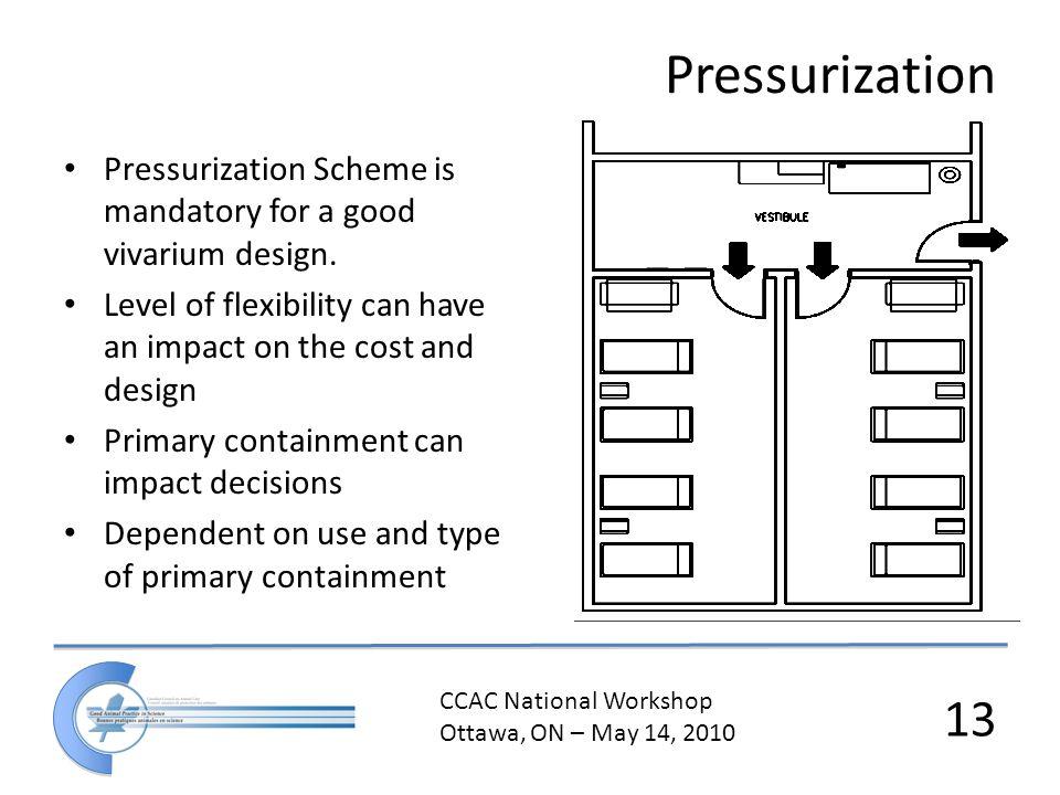 CCAC National Workshop Ottawa, ON – May 14, 2010 13 Pressurization Scheme is mandatory for a good vivarium design.