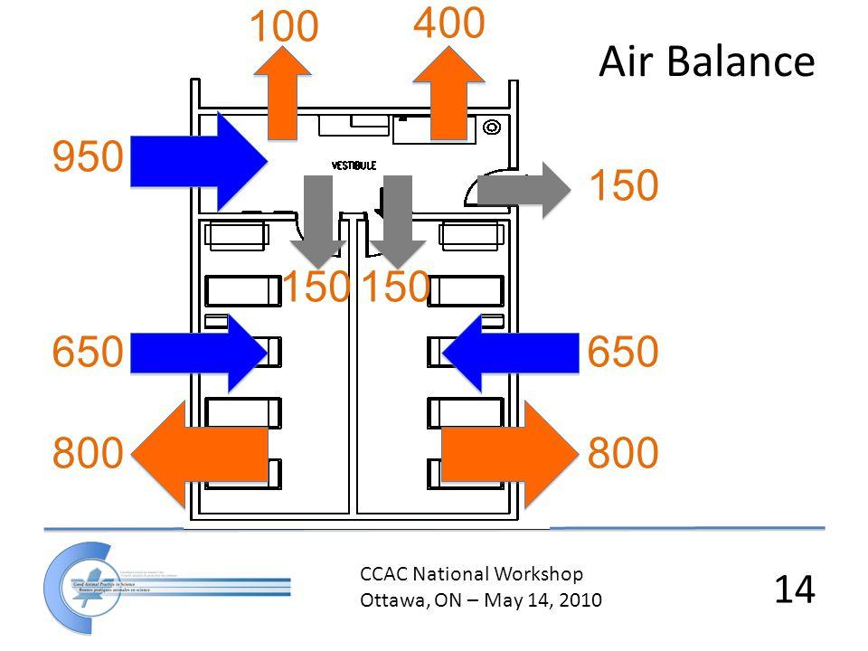 CCAC National Workshop Ottawa, ON – May 14, 2010 14 800 650 150 400 950 150 100 Air Balance
