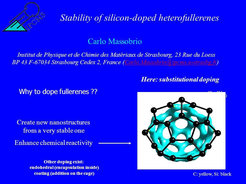 Stability of silicon-doped heterofullerenes Carlo Massobrio Institut de Physique et de Chimie des Matériaux de Strasbourg, 23 Rue du Loess BP 43 F-67034 Strasbourg Cedex 2, France (Carlo.Massobrio@ipcms.u-strasbg.fr)Carlo.Massobrio@ipcms.u-strasbg.fr Why to dope fullerenes .