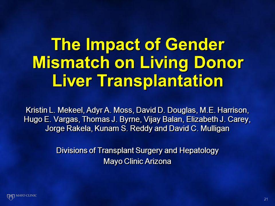 21 The Impact of Gender Mismatch on Living Donor Liver Transplantation Kristin L. Mekeel, Adyr A. Moss, David D. Douglas, M.E. Harrison, Hugo E. Varga