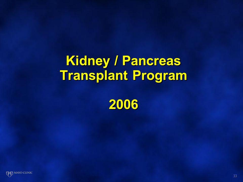 33 Kidney / Pancreas Transplant Program 2006