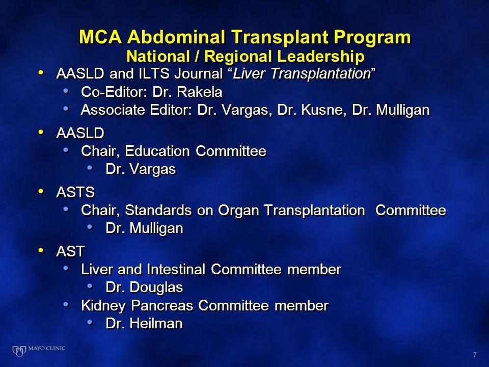 "7 MCA Abdominal Transplant Program National / Regional Leadership AASLD and ILTS Journal ""Liver Transplantation"" Co-Editor: Dr. Rakela Associate Edito"