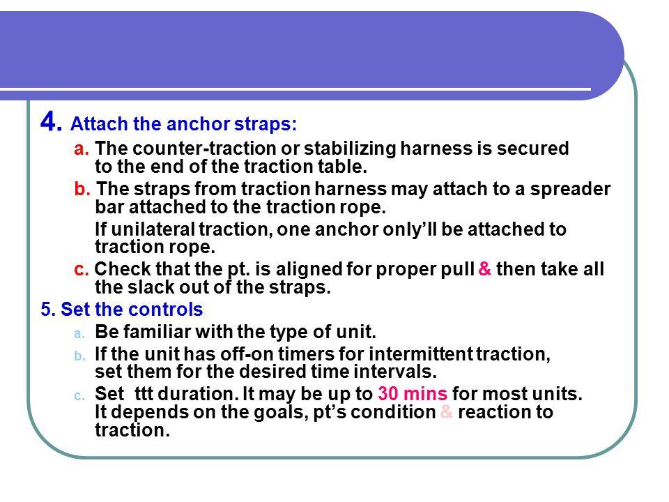 4. Attach the anchor straps: a.
