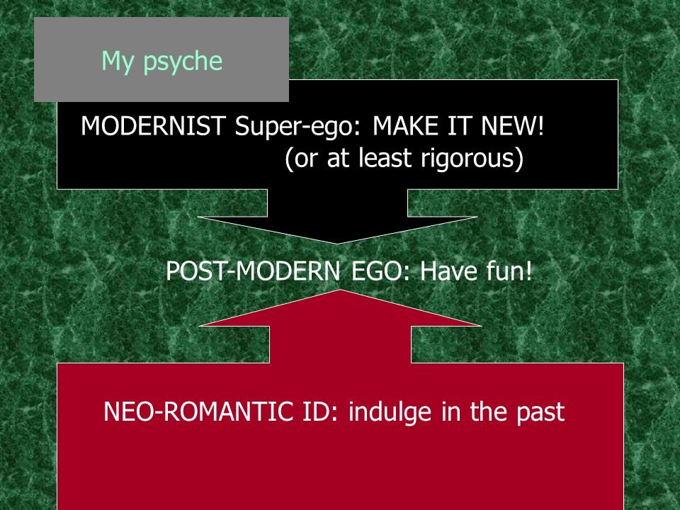 My psyche MODERNIST Super-ego: MAKE IT NEW. (or at least rigorous) POST-MODERN EGO: Have fun.