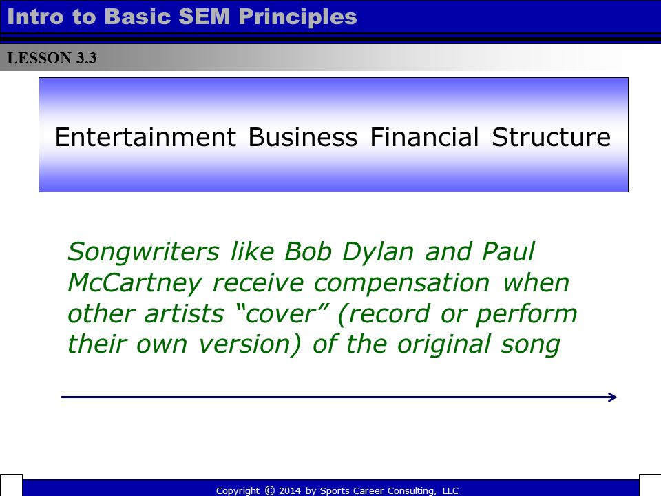 """Songwriters like Bob Dylan and Paul McCartney receive compensation when other artists """"cover"""" (record or perform their own version) of the original so"""