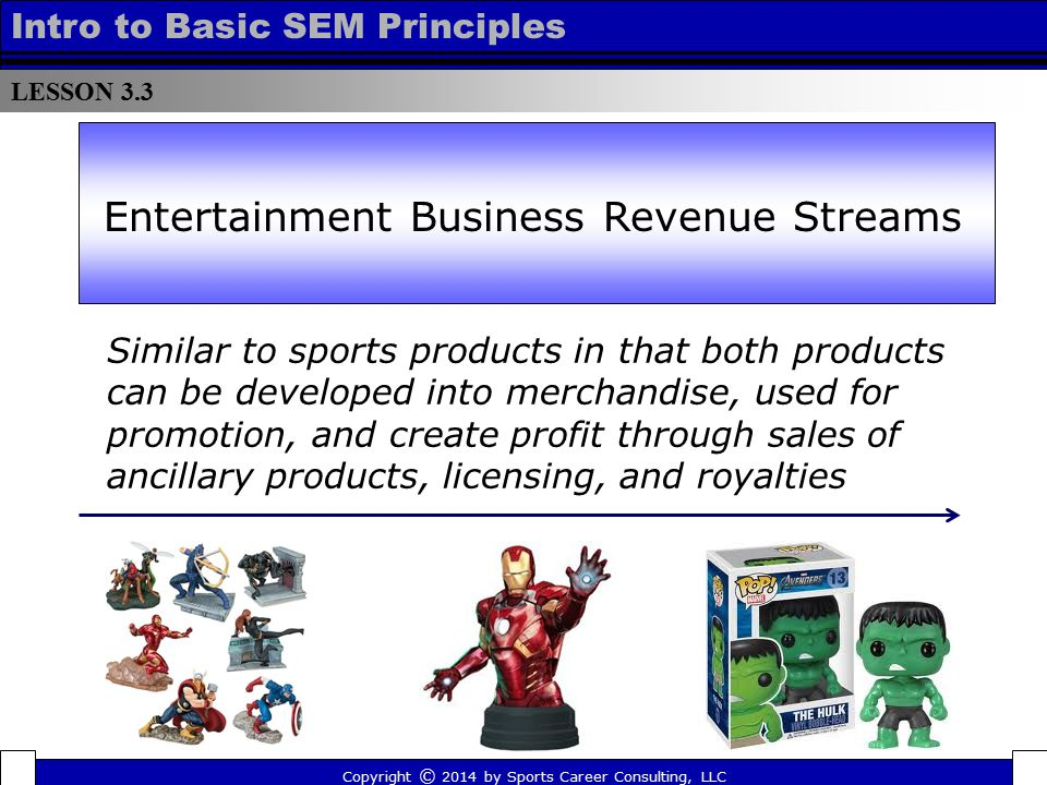 Entertainment Business Revenue Streams Similar to sports products in that both products can be developed into merchandise, used for promotion, and cre