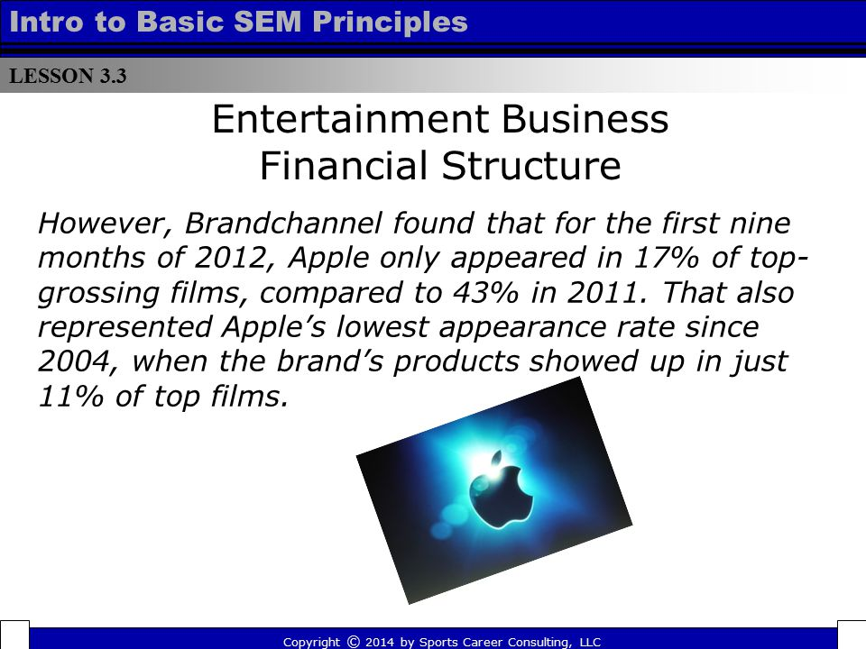 LESSON 3.3 Intro to Basic SEM Principles Entertainment Business Financial Structure Copyright © 2014 by Sports Career Consulting, LLC However, Brandch