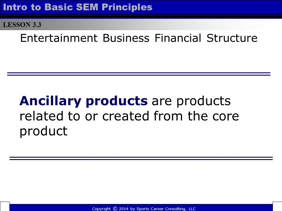 Ancillary products are products related to or created from the core product Copyright © 2014 by Sports Career Consulting, LLC LESSON 3.3 Intro to Basi