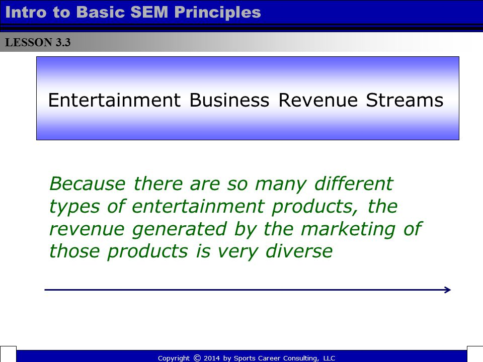 Entertainment Business Revenue Streams Because there are so many different types of entertainment products, the revenue generated by the marketing of