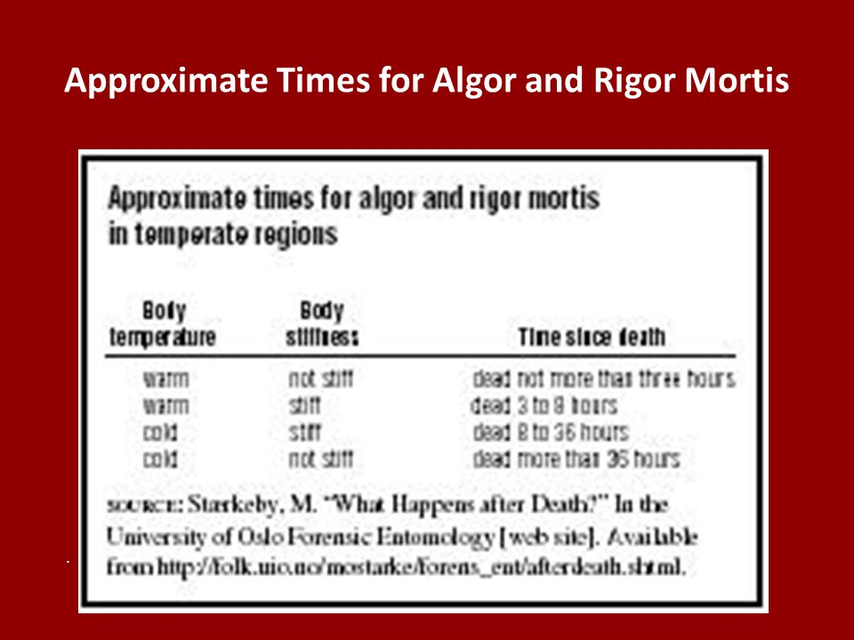 Approximate Times for Algor and Rigor Mortis.