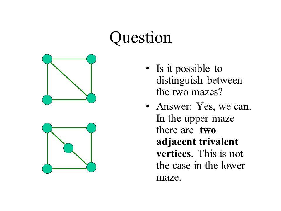 Exercises N1.Let Z n k be an elementary abelian group.