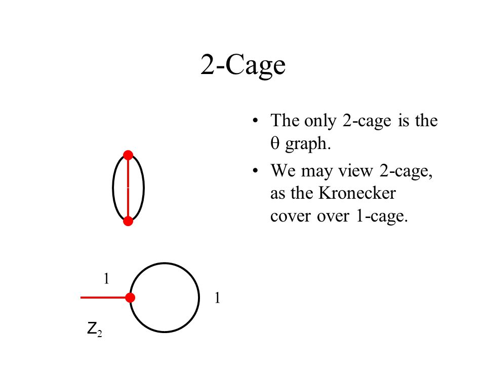 2-Cage The only 2-cage is the  graph. We may view 2-cage, as the Kronecker cover over 1-cage.