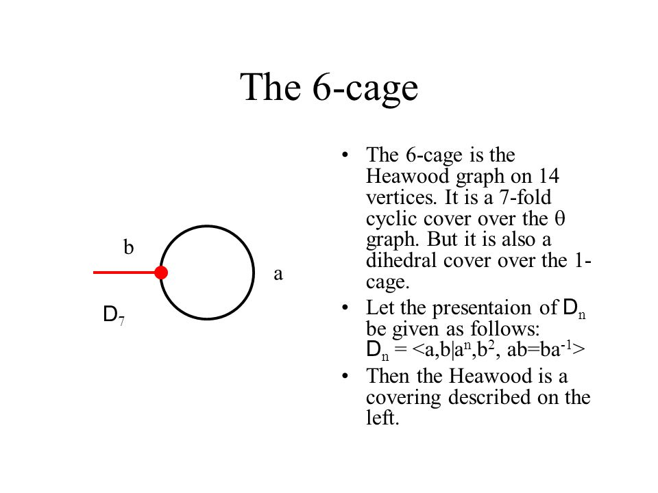 The 6-cage The 6-cage is the Heawood graph on 14 vertices.