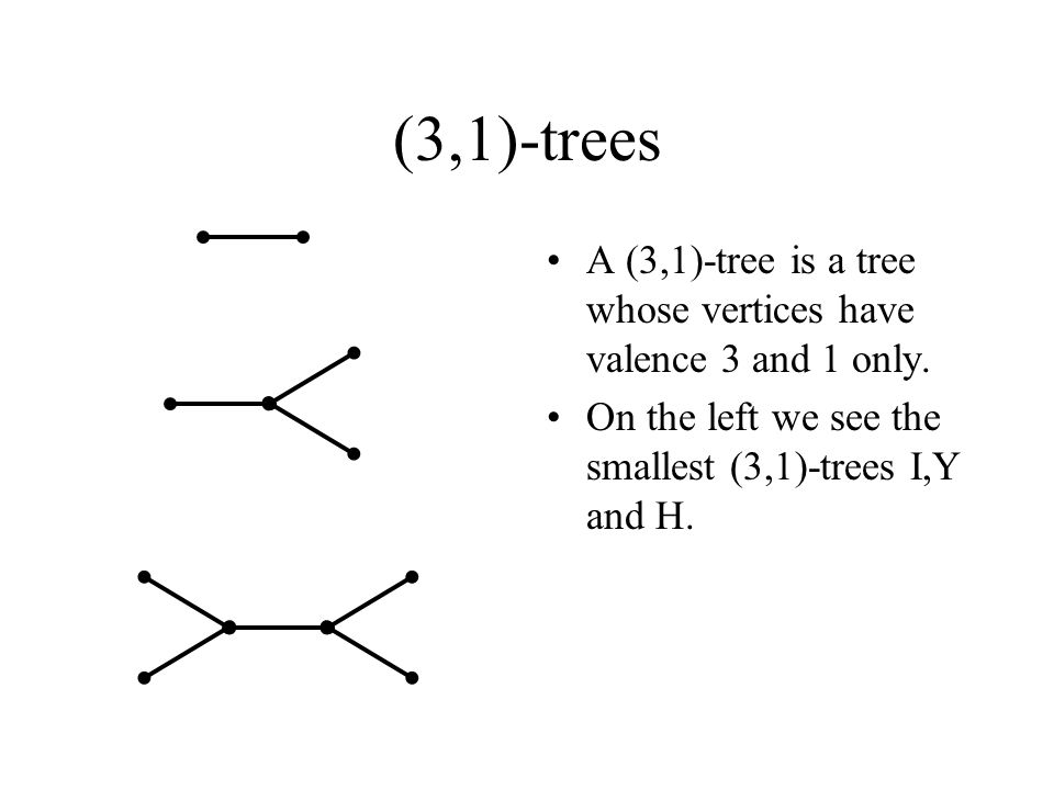 (3,1)-trees A (3,1)-tree is a tree whose vertices have valence 3 and 1 only.