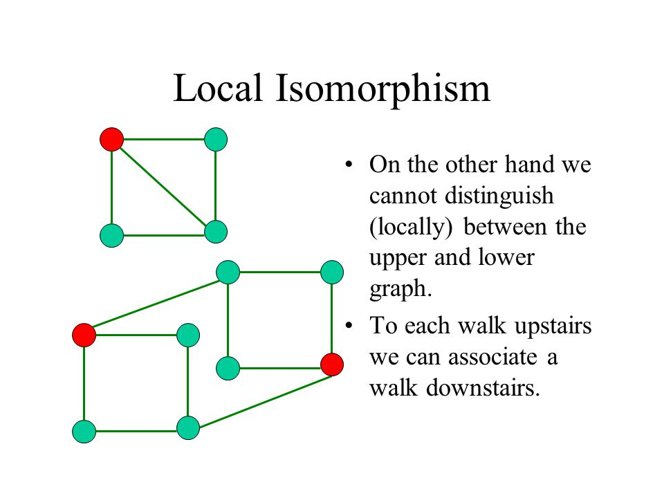 Local Isomorphism On the other hand we cannot distinguish (locally) between the upper and lower graph.